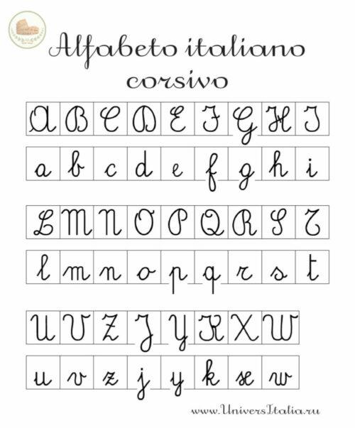 Alfabeto italiano corsivo